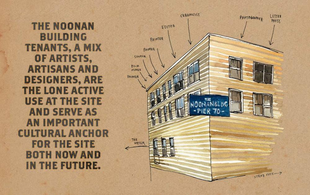 The Noonan Building tenants, currently artist studios, are the lone exception and serve as an important cultural anchor for the site both now and in the future.