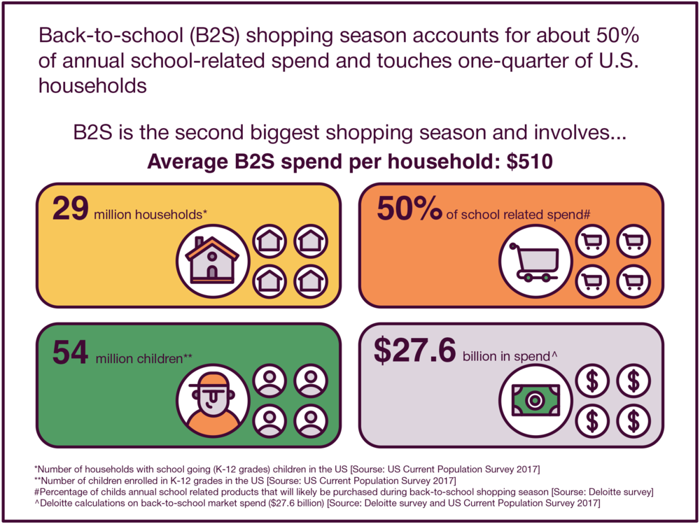 2018 Back-to-School Guide Influencer Marketing Guide_2.png