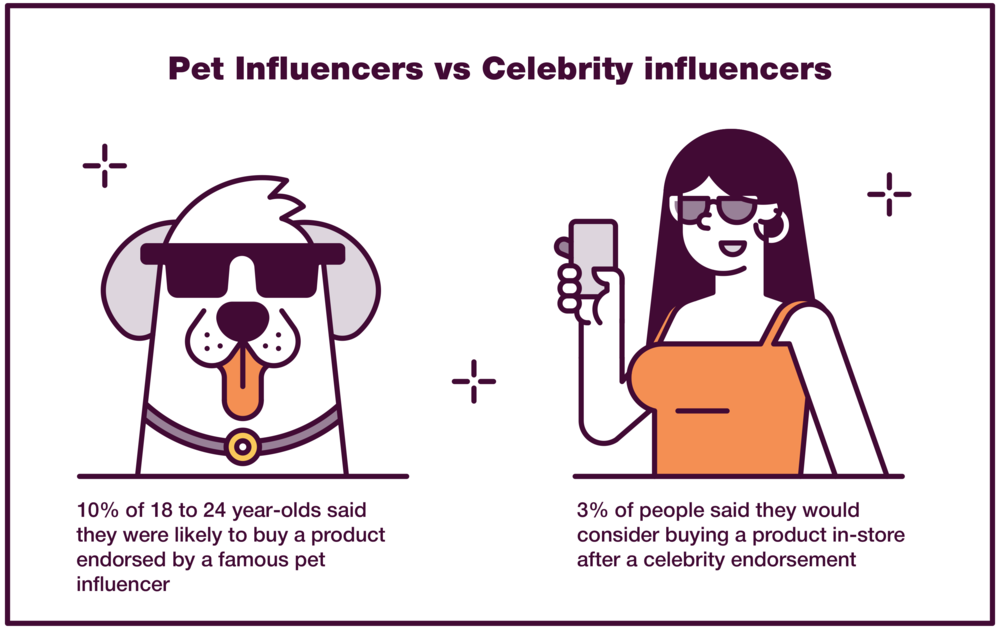 111 Influencer Marketing Stats (That Actually Mean Something for Your Brand)-18.png