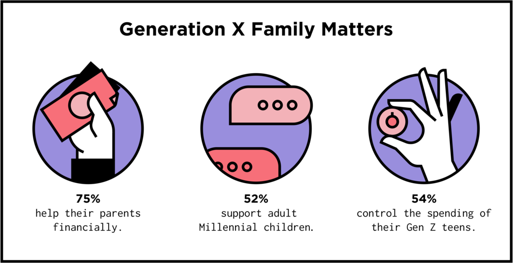 #49 Jan 14th -  What Makes Them Buy Gen X_3.png