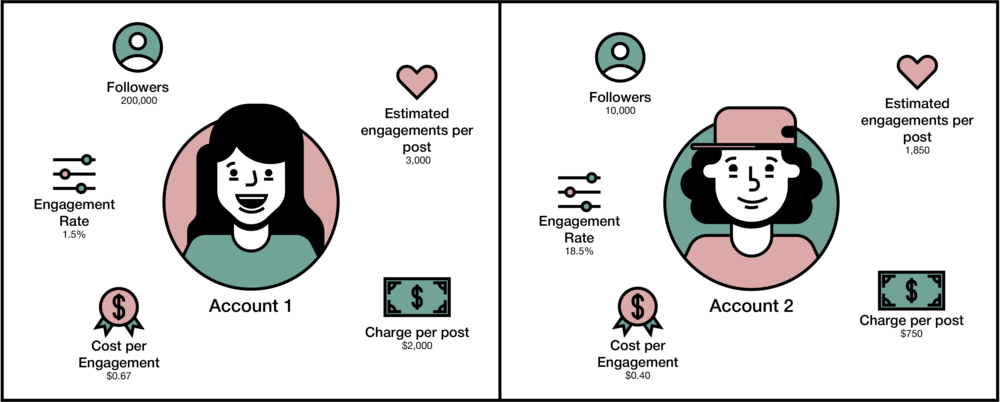 #48 - 10 Powerful Strategies To Help Boost Your Instagram Engagement_2.png