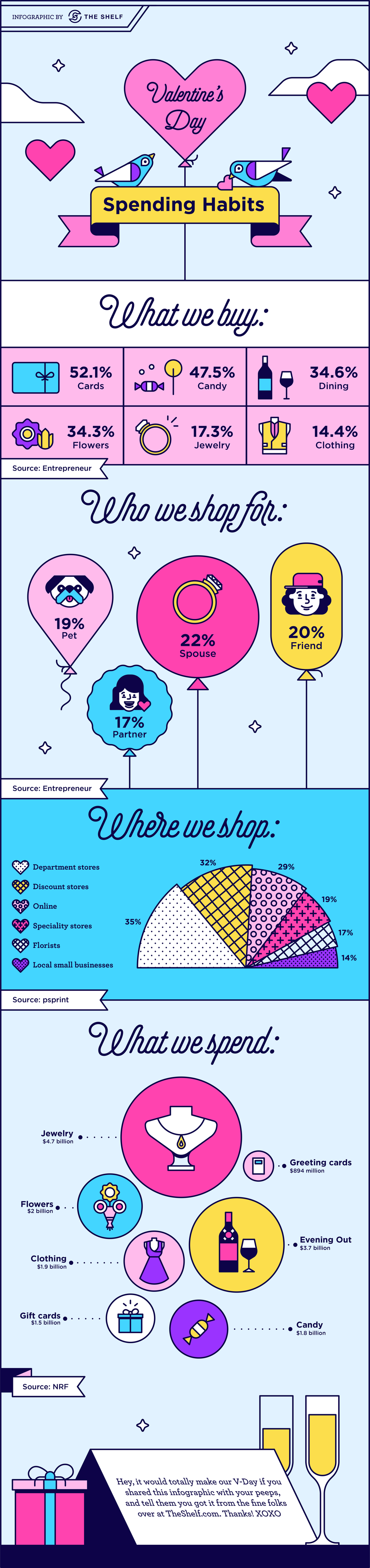 ASAP - Flippin-Sweet Examples of Valentine's Day Marketing Campaigns_2.png