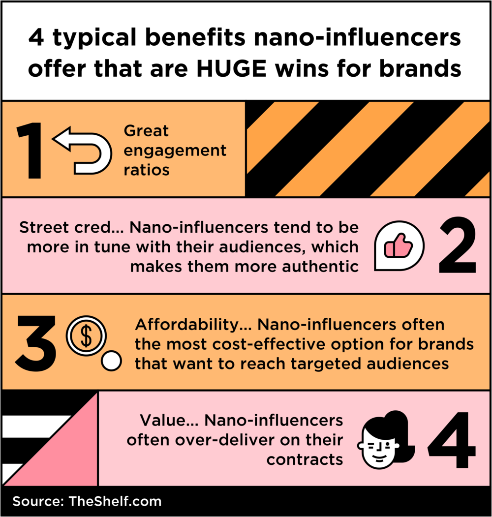 #51 Mar 19th - The Shelf's Complete Guide to Marketing with Nano-Influencers_4.png