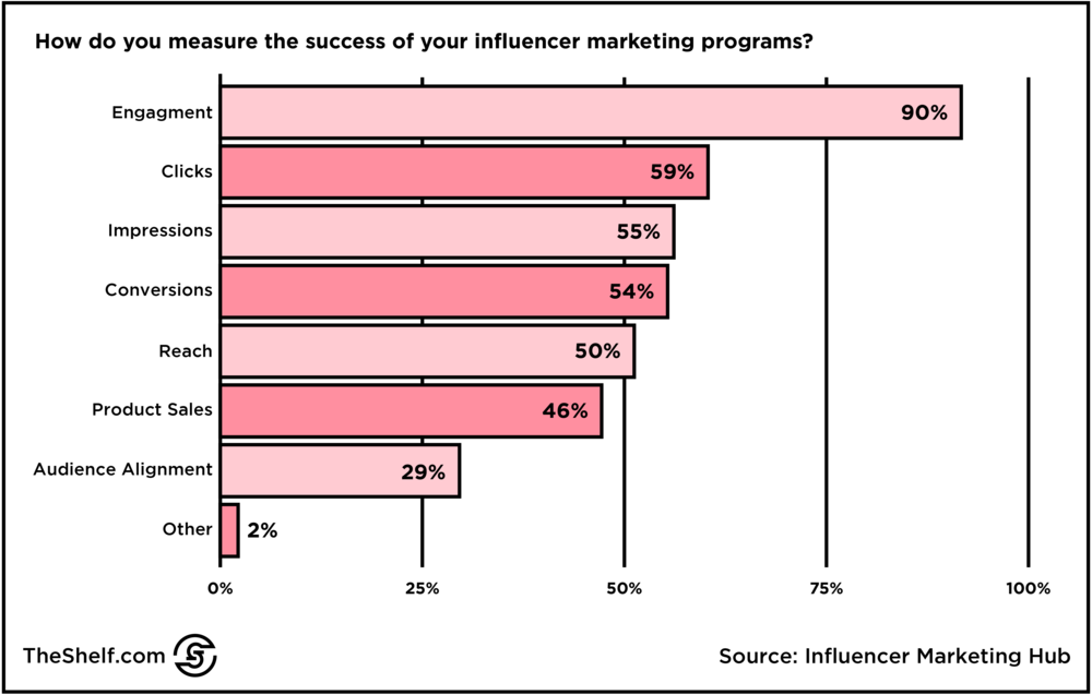 #51 Mar 19th - The Shelf's Complete Guide to Marketing with Nano-Influencers_5.png