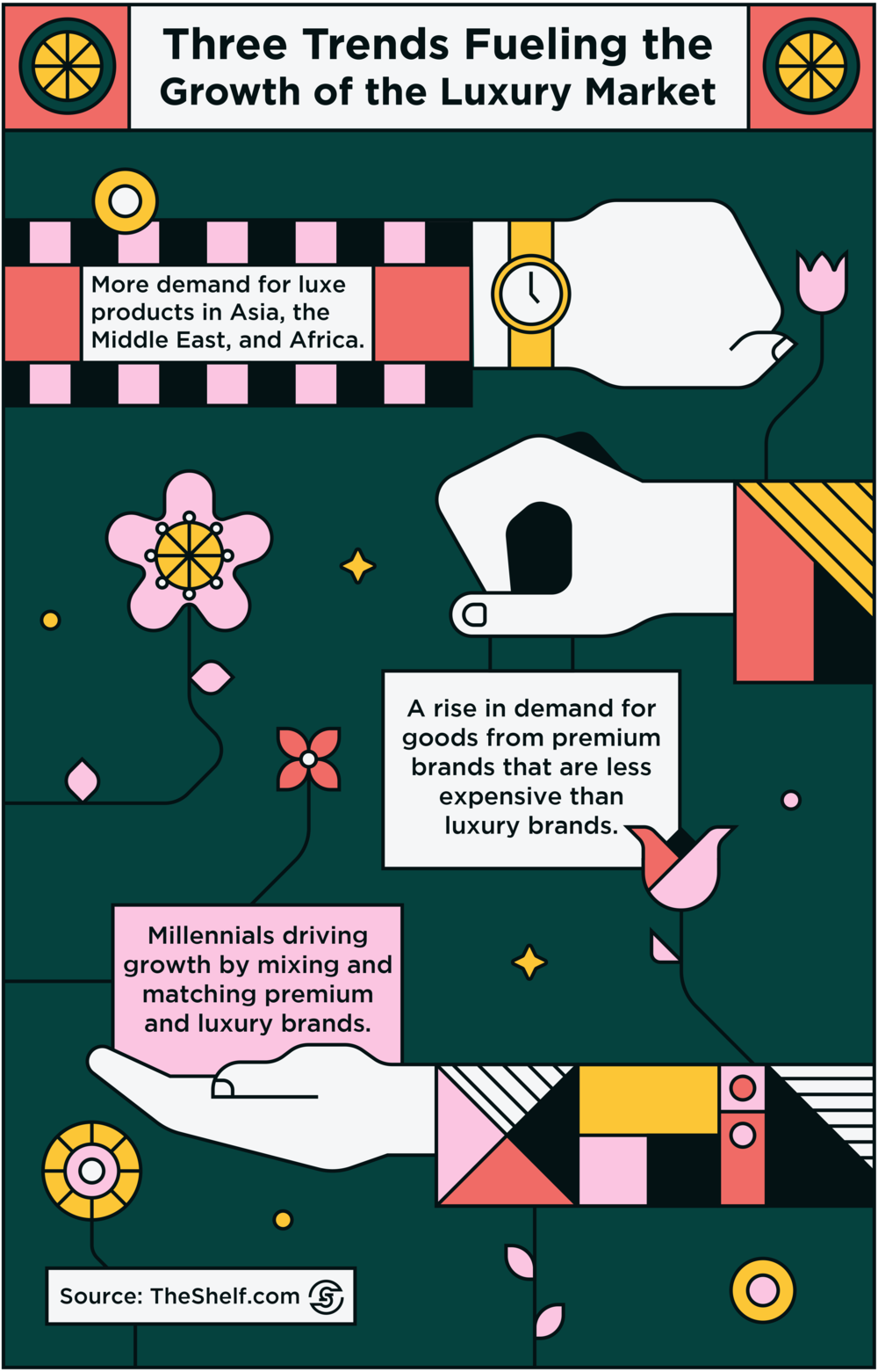 53 - Apr 1 - Luxury Brands Are Using Digital to Tap Into The Millennial Market_3.png