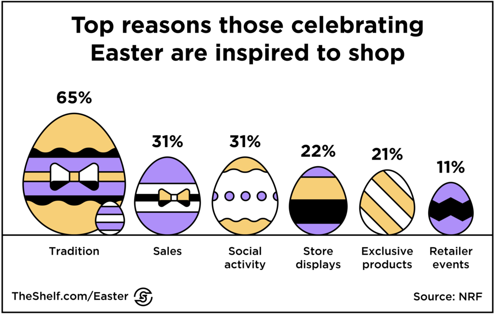 Apr 8 - Our Favorite Things Easter Edition_3.png