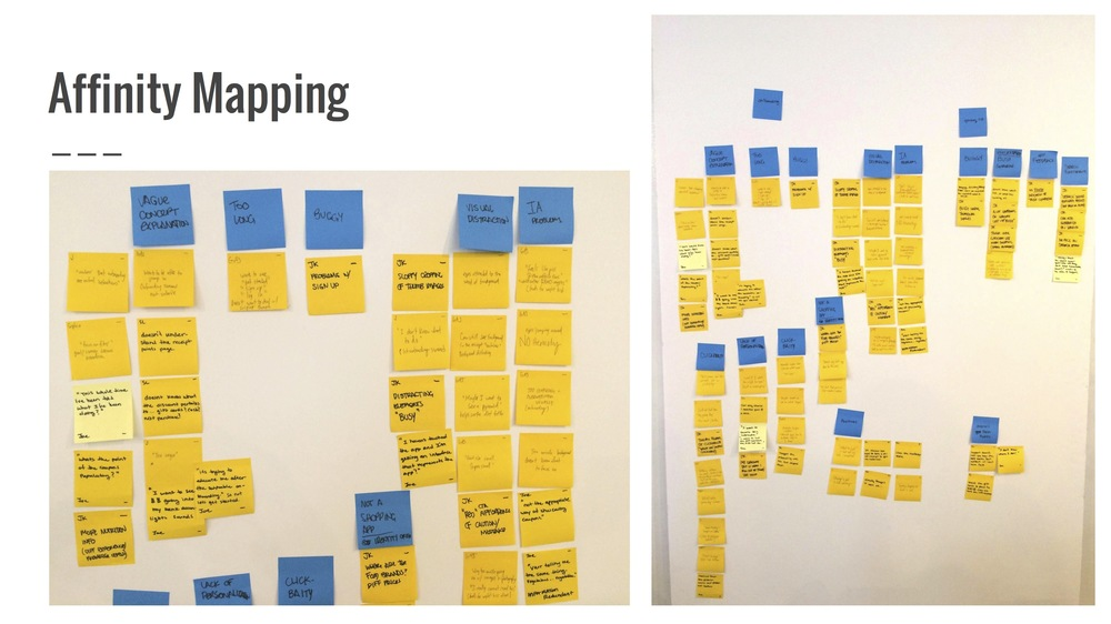 Creating an Affinity Map helped my team organize feedback into categories.