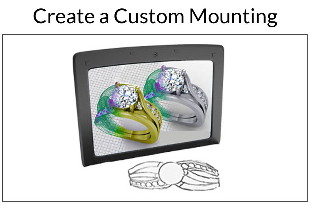 Create-a-Custom-Mounting.jpg