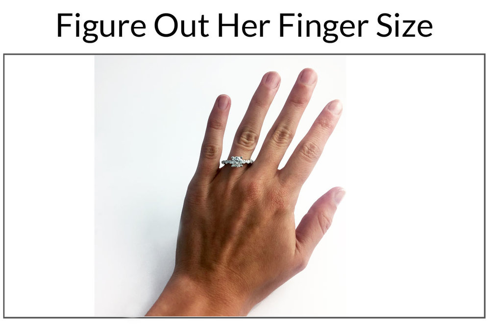 Figure-out-her-finger-size.jpg