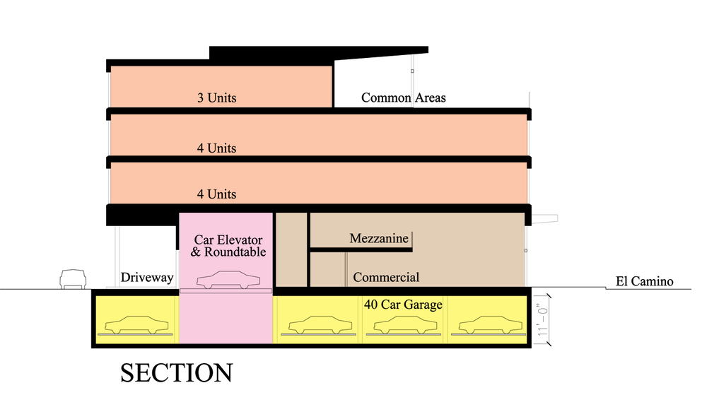 Section Colored.jpg