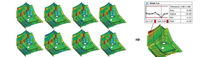 GOM estableció un enfoque paramétrico de inspección que se aplica a múltiples conjuntos de datos de tendencia, SPC y análisis de deformación. Esto permite el análisis de datos de campo completo sencillo en un proyecto en varias partes o etapas y la inspección paramétrica completa.