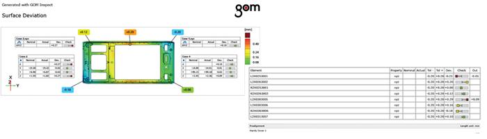 Informes de medición están adaptados a la tarea de inspección utilizando plantillas de informes totalmente personalizables. Las mesas están disponibles, por ejemplo, en formato VDA estandarizado. Todos los resultados de medición se pueden compartir con clientes y compañeros de trabajo utilizando Free GOM Inspect 3D viewer.