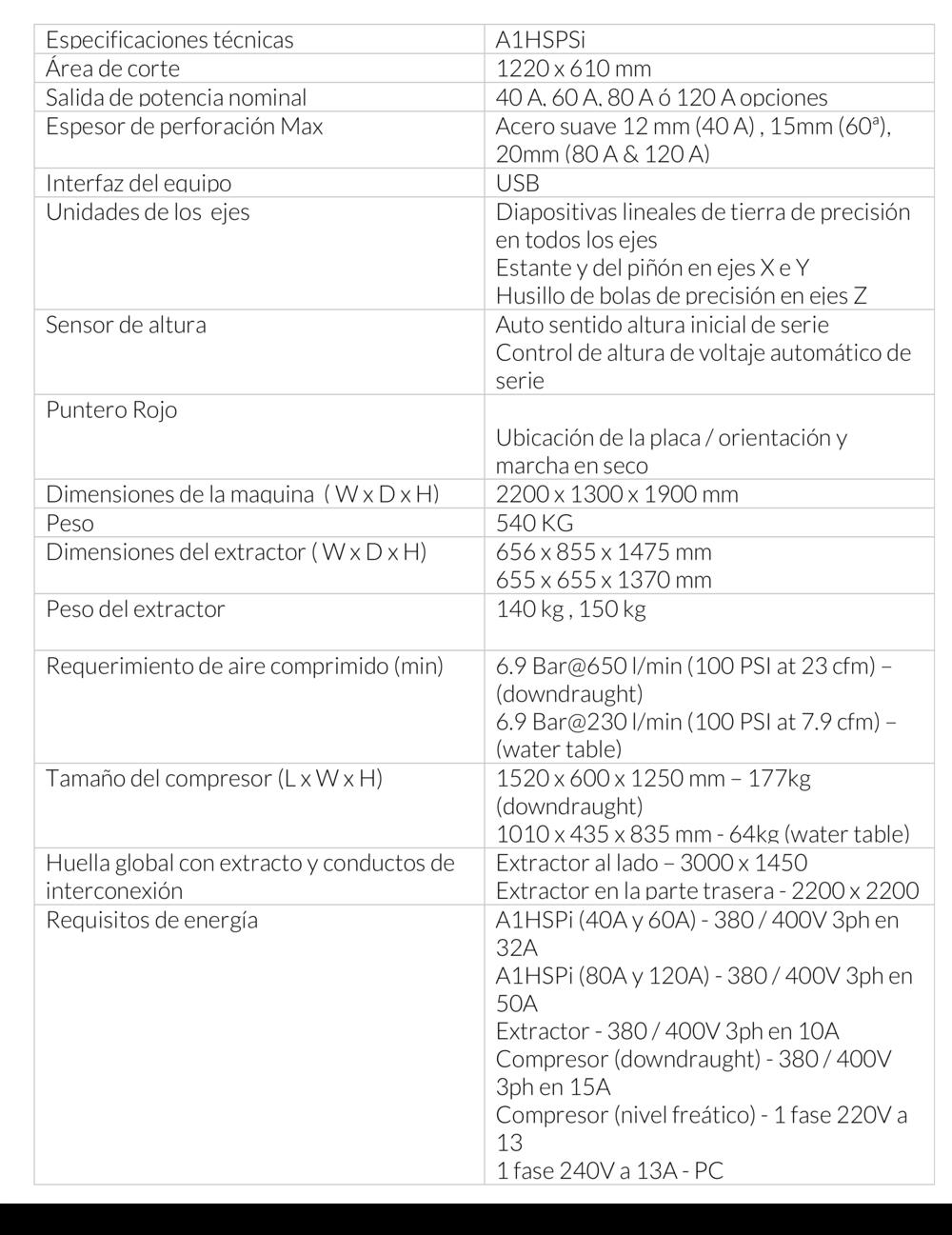 cuadro_boxford_español_cnc_corte_plasma_1.png