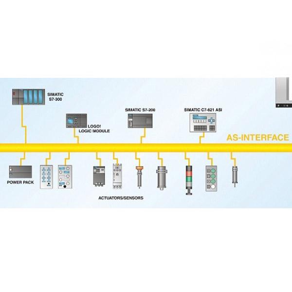 Sistema de Aprendizaje de Bus ASI de PLC - Siemens S7