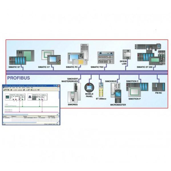 Sistema de aprendizaje Profibus PLC - Siemens S7