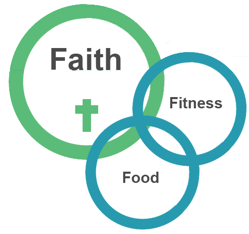 FW-new-faith-circles.png