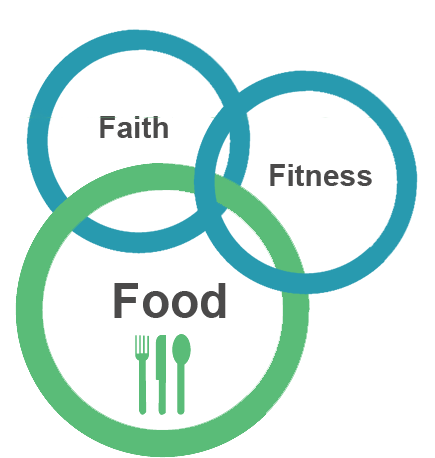 FW-new-food-circles.png
