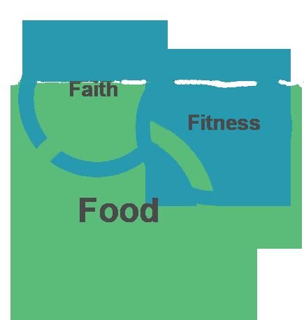 FW-new-food-circles.png