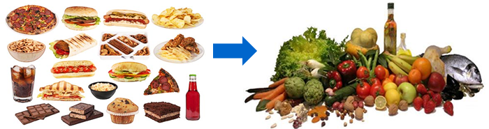 Replacing-refined-foods-with-healty-whole-foods.png