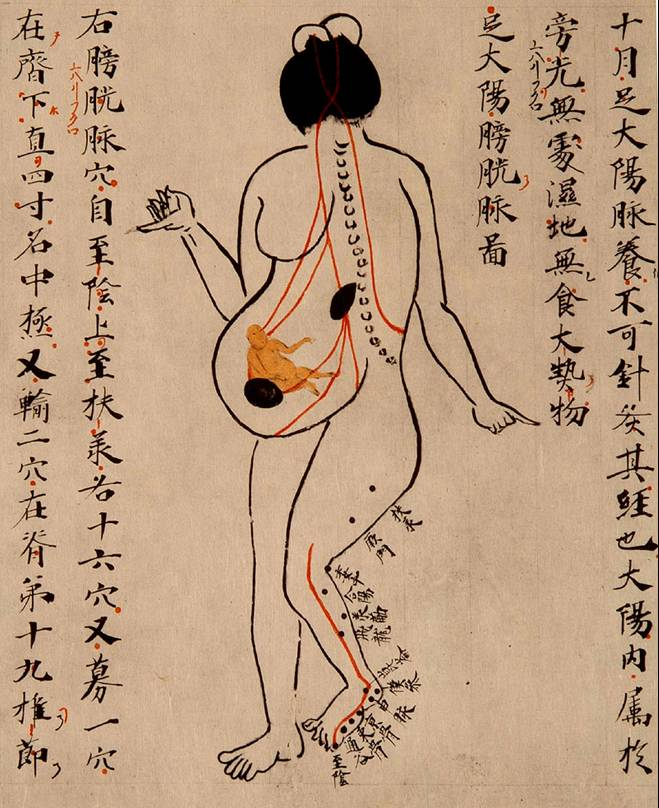 An illustration of the tenth month of pregnancy found in the  Ishimpo  醫心方 (tenth century CE)