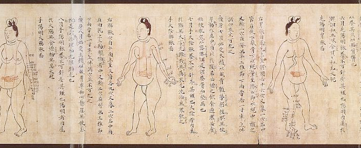 Ishimpo, chart of the forbidden channels and points on a pregnant woman during the sixth and seventh months of pregnancy.