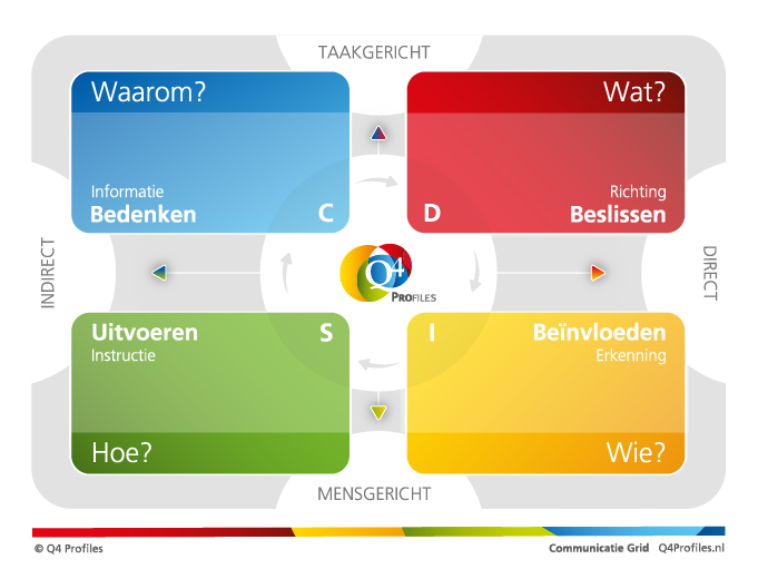 Communicatie Grid NL.jpg