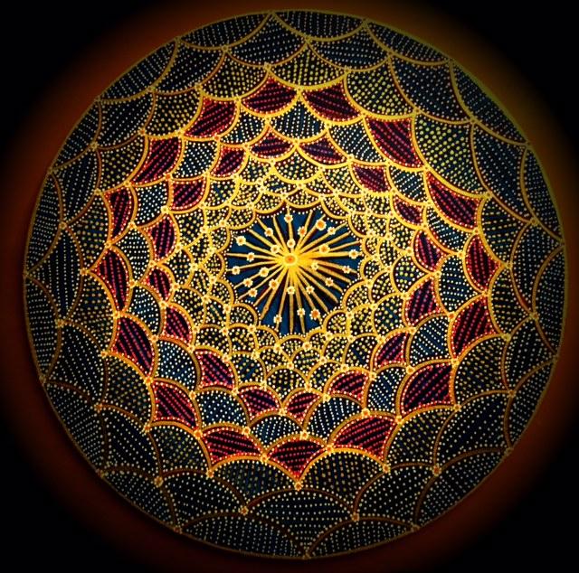 Pattern of Power in dark mother, Kali energy