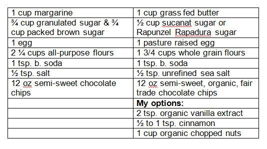 choc chip recipe.JPG