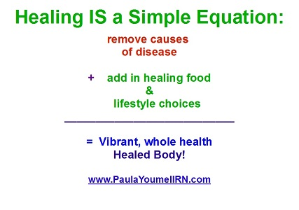 healing equation.jpg
