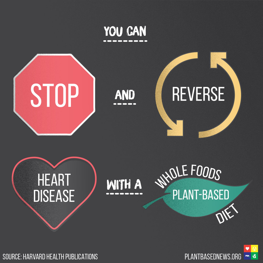 Stop and Reverse Heart Disease Square.jpg