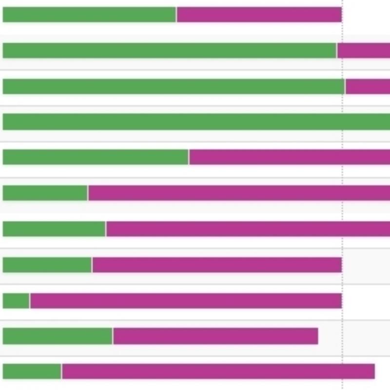 feed selector graph.jpg