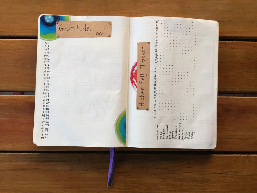 Gratitude Log & Habit Tracker, which I call my 'Higher Self' Tracker