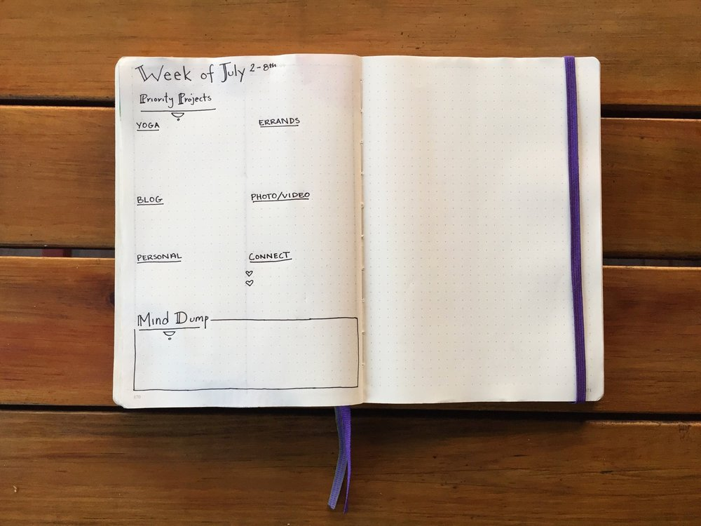 Weekly Spread for big picture of priorities.