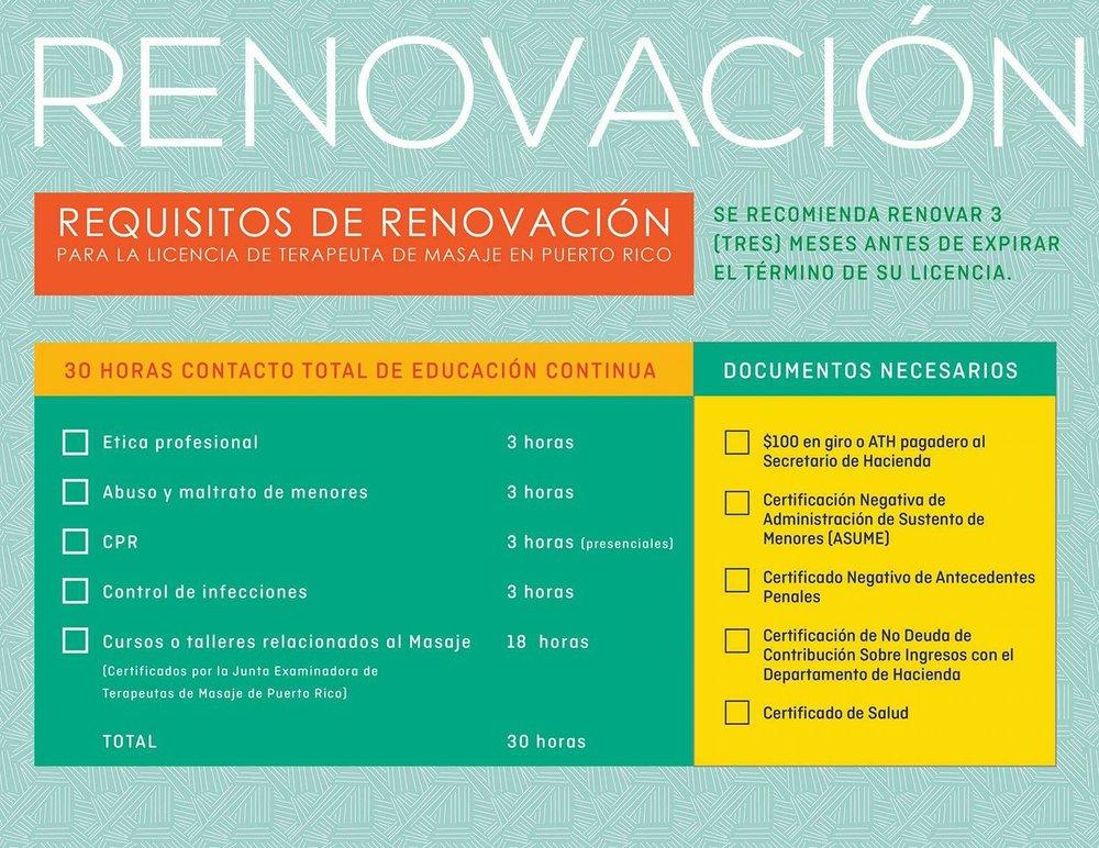 Oprima la imágen para información de requisitos de renovación.