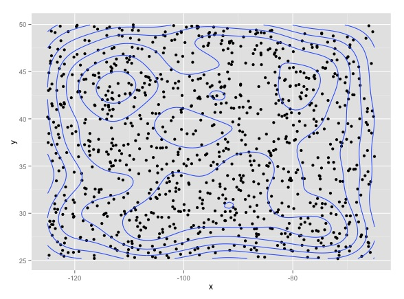 A density contour plot of random noise. Sure looks like something interesting might be happening in the upper left.