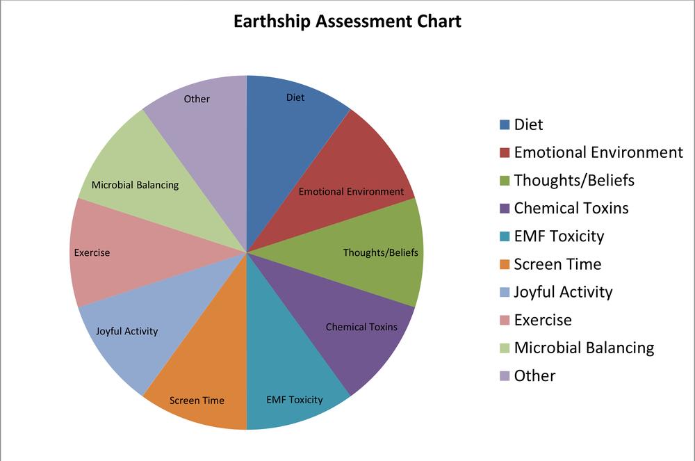 ESA Chart.jpg