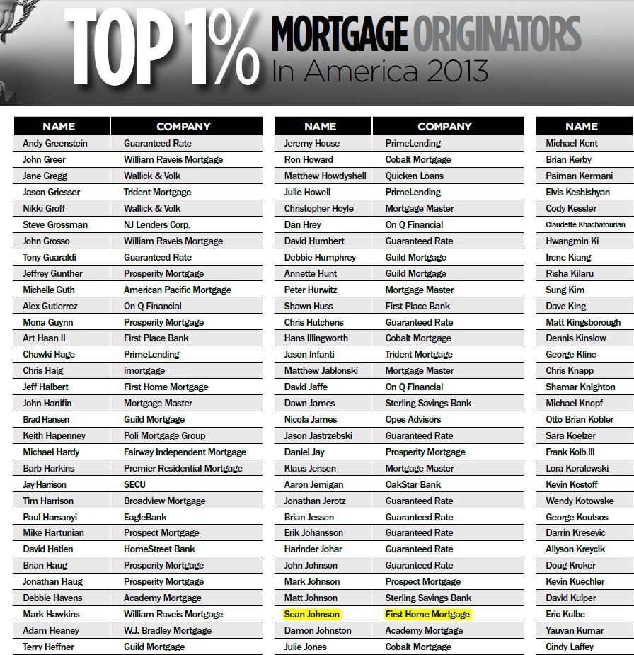 Mortgage Executive Magazine Top 1%