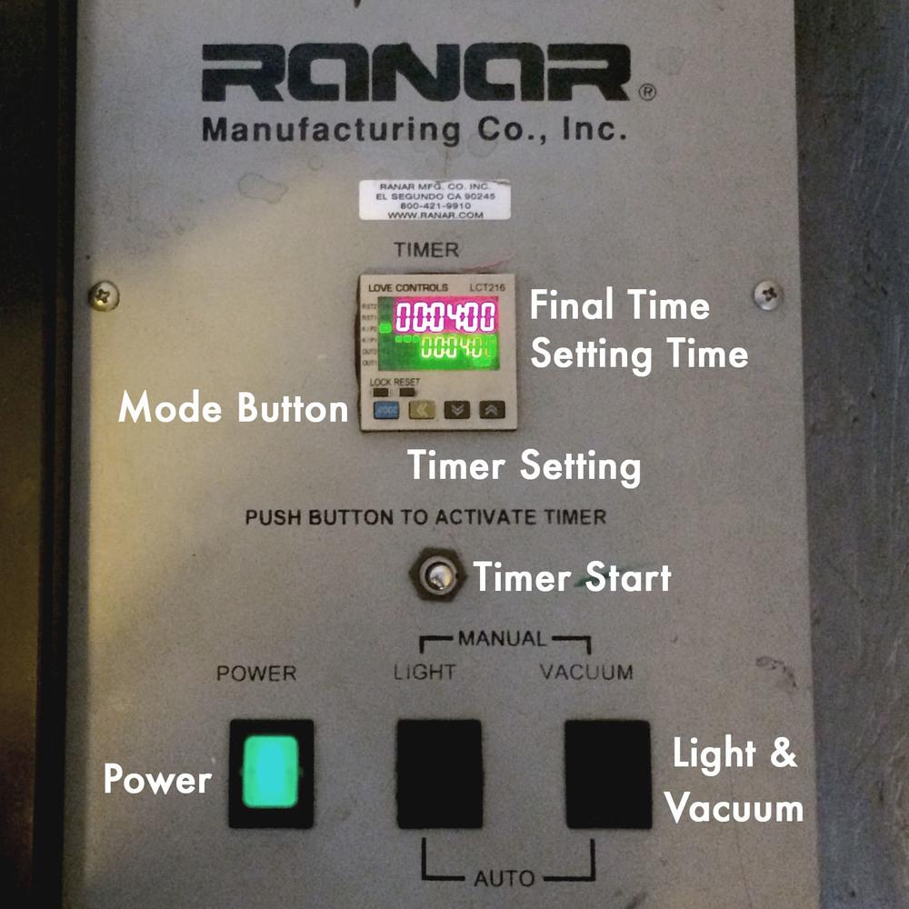 Control panel orientation