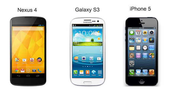 Google Nexus 4 Vs Samsung Galaxy S3 vs iPhone 5