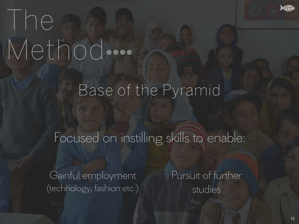 The Method - Base of the Pyramid  - Khud EdTech Pakistan