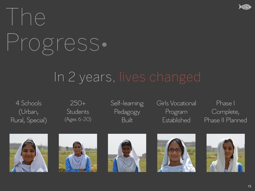 The Progress - In 2 years, lives changed - Khud EdTech Pakistan