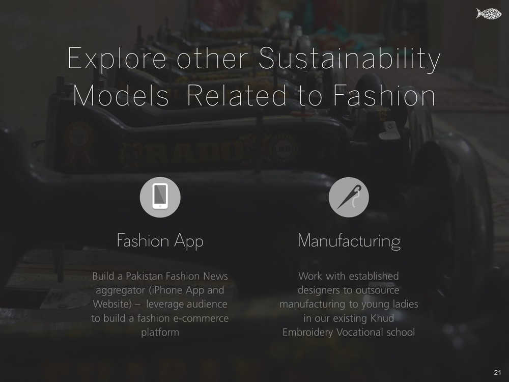 Explore other Sustainability Models  Related to Fashion - Khud EdTech Pakistan