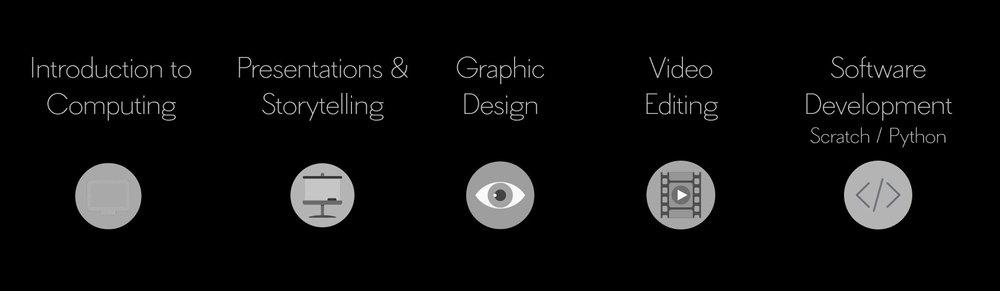 Khud EdTech Digital Program - Python Scratch Graphic Design Presentation Video Editing.jpg