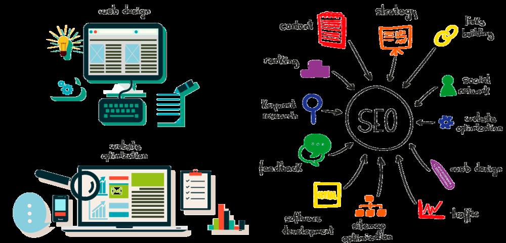 creazione-siti-web-trento-seo