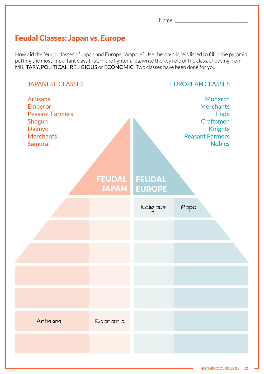 a comparison of feudalism in europe and japan Comparing feudal systems: japan and europe in the feudal system, women were often just romantic figures and were considered to be fragile and inferior beings.