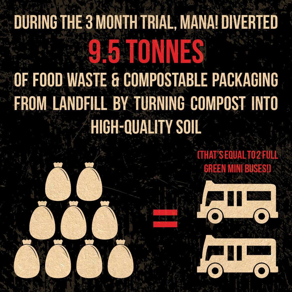 MANA! Sustainability Report 1B - 2019.04 (Facebook)4.jpg