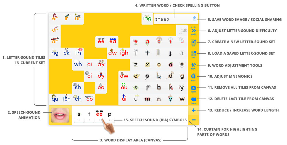 word-builder-overview