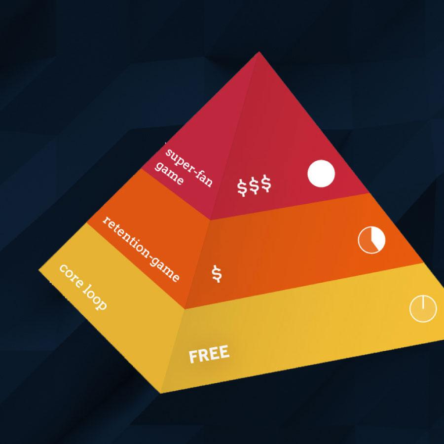 The-pyramid.jpg