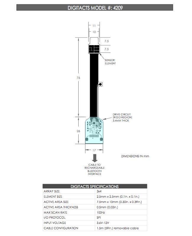 pulse sensor dev kit
