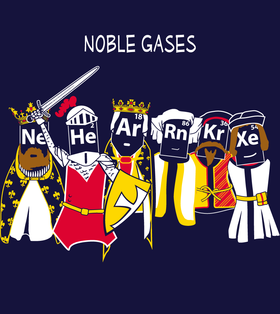 Noble-Gases-Proof.png